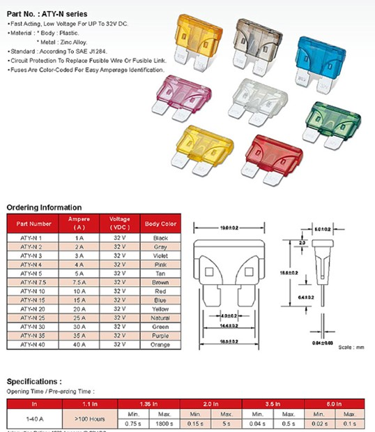auto fuse aty n series automotive fuse yueqing minyang electric remarks fuse box fuse plastic housing fuse connector fuse holder flag automotive fuse auto fuse holder car fuse medium auto plug in fuse auto fuse