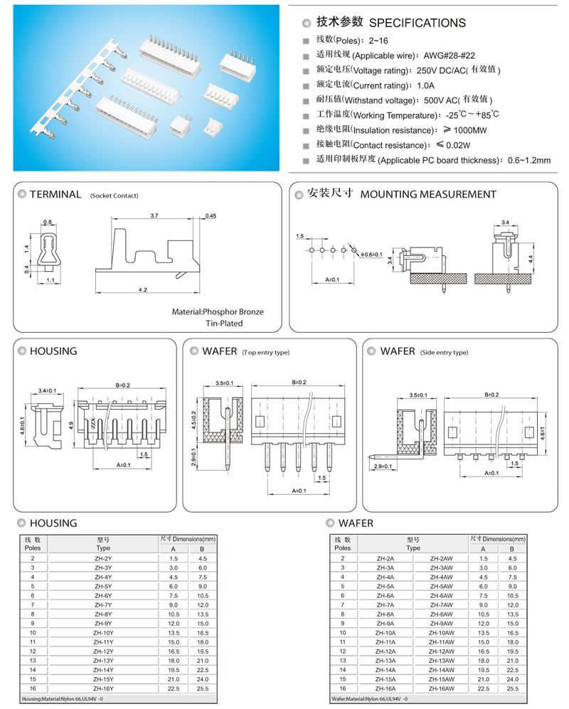 zh series 1 5mm pitch wire to board connector terminal header rh connector terminal com